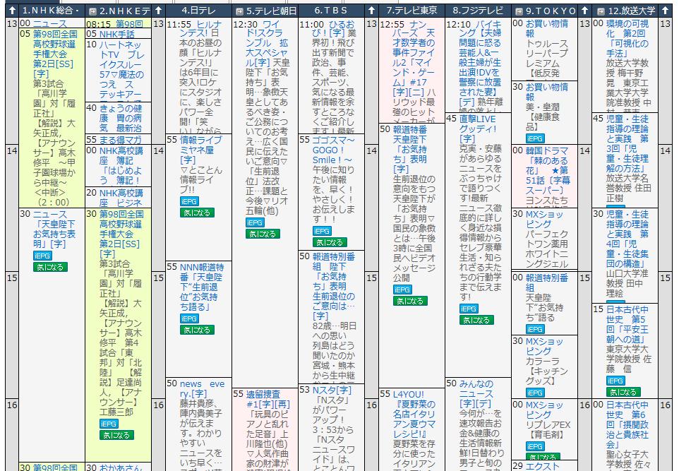 平成の玉音放送
