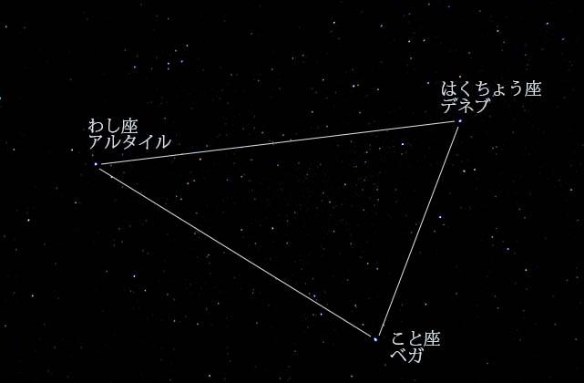 夏の大三角形 P1040739
