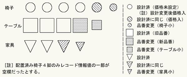 レコードフォーマット連結-01