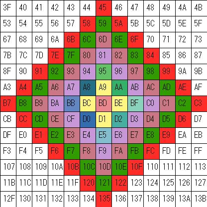 座標チェック説明10