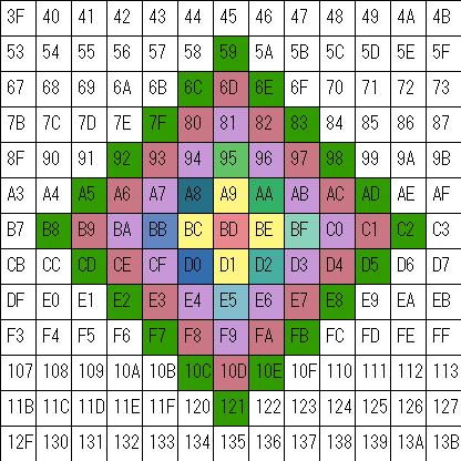 座標チェック説明9