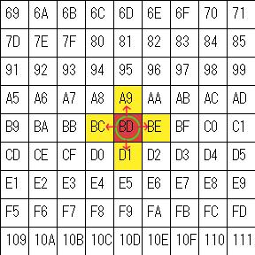 座標チェック説明2B