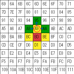 座標チェック説明3B