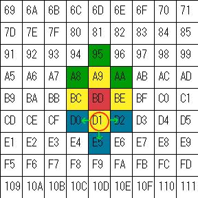 座標チェック説明4B