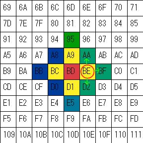 座標チェック説明6B