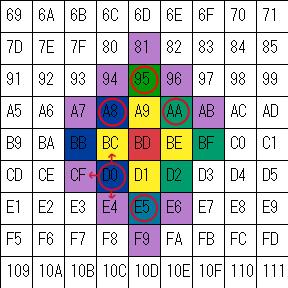 座標チェック説明E