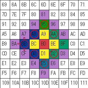 座標チェック説明F