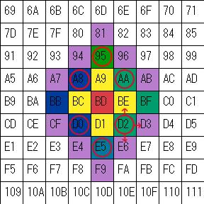 座標チェック説明E2