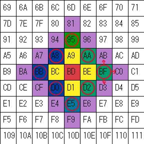 座標チェック説明J