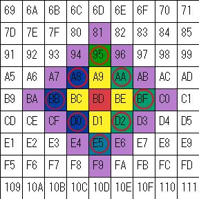 座標チェック説明K