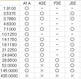 FT-857M_スプリアス適不適