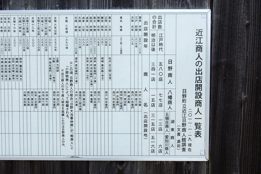 日野シャクナゲ 156