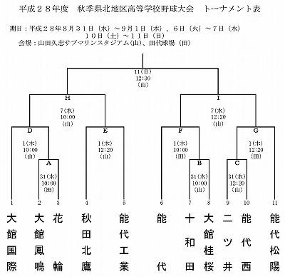 H28秋季県北組合せ-1