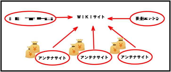 wikiwiki.png