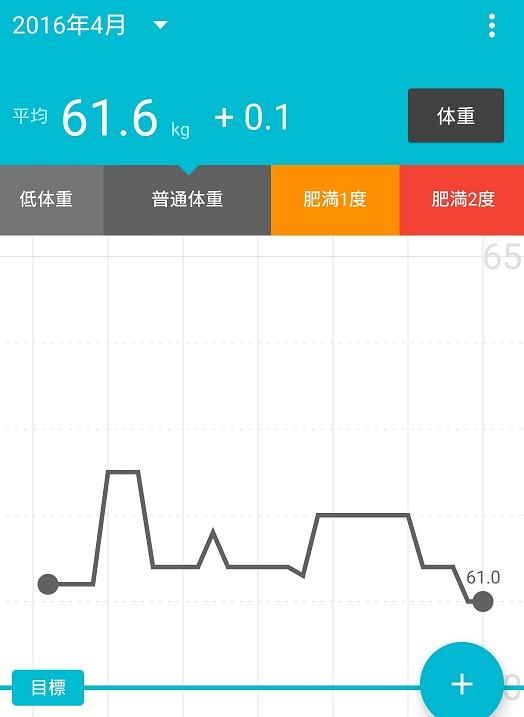 Screenshot_2016-04体重