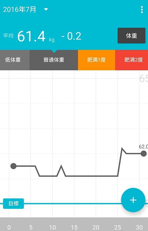 Screenshot_2016-07体重
