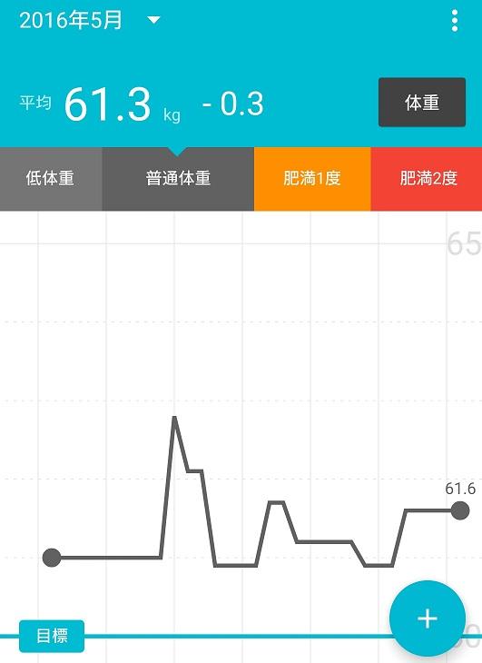 Screenshot_2016-05-体重