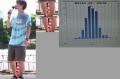 2015-09-12奥田愛基-1000-20.7-19.9-3外