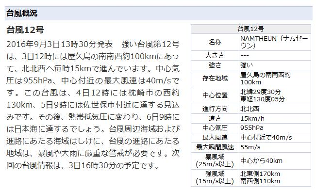 台風12号概要