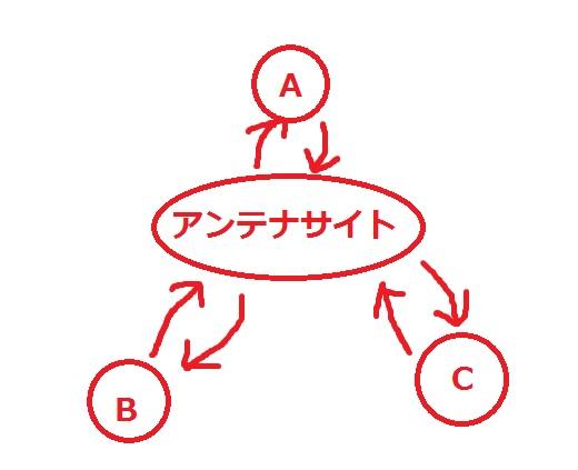 ACB神龍レビュー