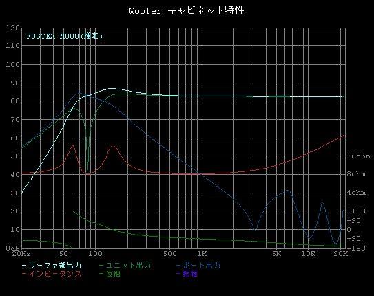 M800エージング用仮エンクロージャー
