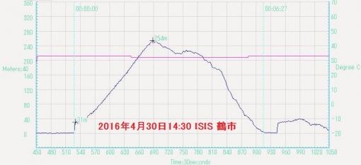 16043001_ISISturu.jpg