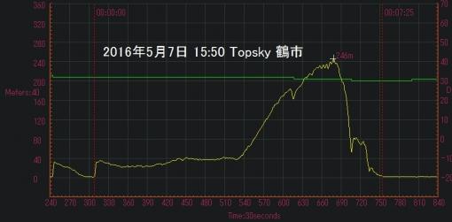 16050702_Topskyturu.jpg