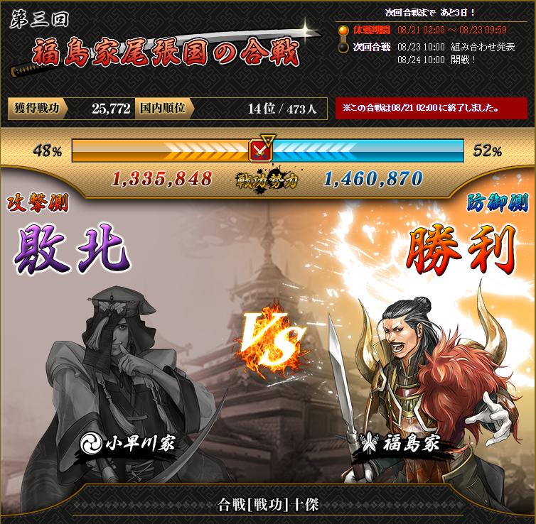 28 8月21日 小早川対福島 防衛