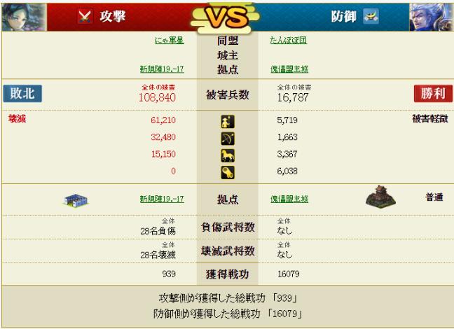 28 9月1日 たんぽぽ攻撃戦2