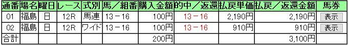 20160410fukusima12r.jpg