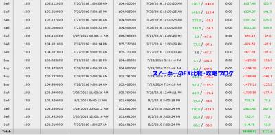 シストレ24JetWalk360約定履歴3