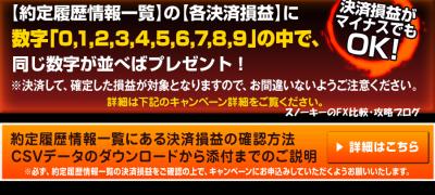 ヒロセ通商ぞろ目キャンペーン2016年8月2