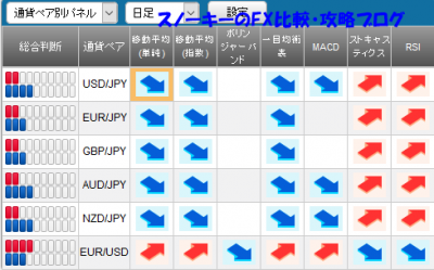 20160820さきよみLIONチャートシグナルパネル
