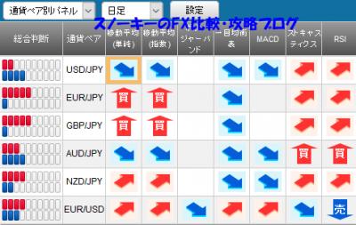 20160827さきよみLIONチャートシグナルパネル