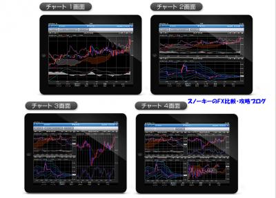 ヒロセ通商iPad4分割2
