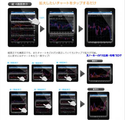 ヒロセ通商iPad4分割3