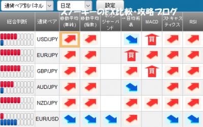 20160904さきよみLIONチャートシグナルパネル