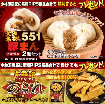 ヒロセ通商リアルトレードバトルキャンペーン2016年10月食品