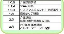 内部研修年間計画H28HELHEL (2)