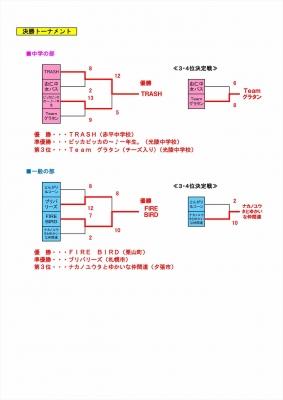 3on3_H28result2_R.jpg
