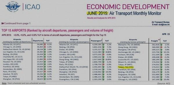 ICAO官網上的資料顯示,2015年6月之前都是被標註為「台灣台北」(Taipei, TW)