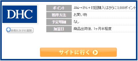 ちょびリッチ DHC 0905