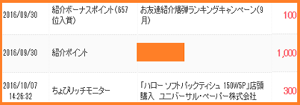 ちょびリッチ 通帳10
