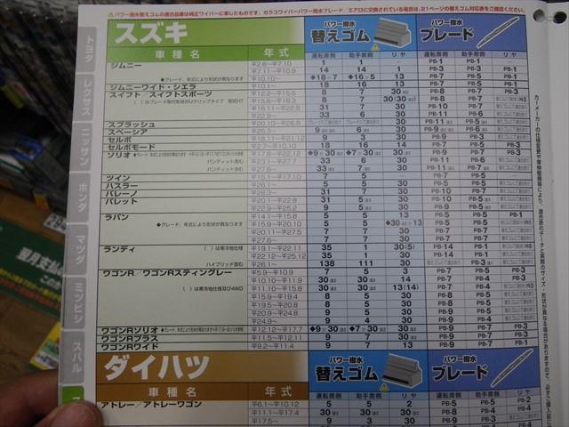 ガラコ適合表-2
