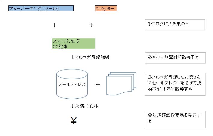 304_仕組み図
