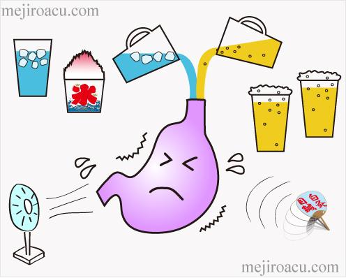 20160701脾陽の働き脾について3脾臓中医東洋医学脾