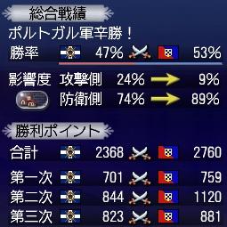 20160523大海戦結果