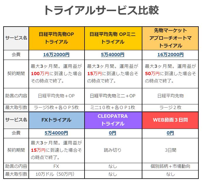 株式情報_2016-4-4_13-17-20_No-00