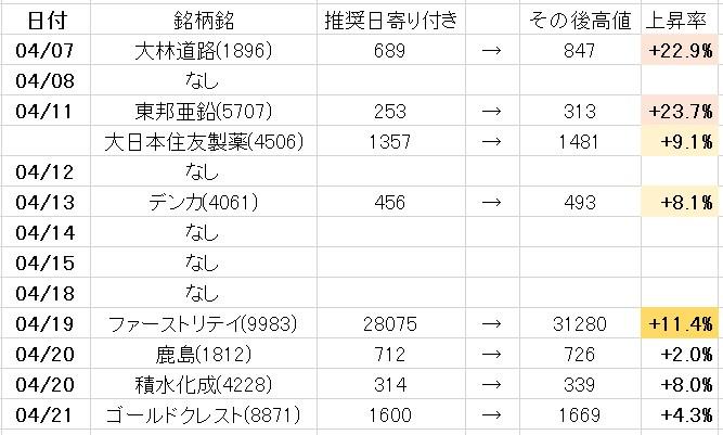 株式情報_2016-4-22_9-6-50_No-00