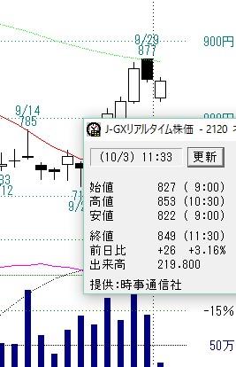 kabu2016-10-3_11-33-56_No-00.jpg